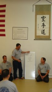 kanji romaji karate