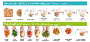 know serving sizes to get more veggies